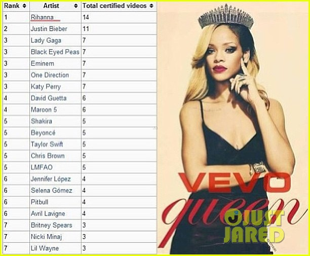 rihanna thank you vevo my fans 032916711